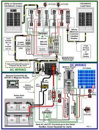 off grid wiring diagrams ver wiring diagram Harbor Frieght Solar System Diagram at Rv Solar System Wiring Diagram