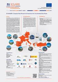 project posters eu solaris deliverables posters