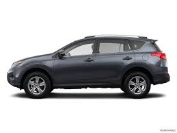 New 2015 Toyota RAV4 for Sale | OpenRoad Toyota Richmond