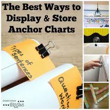 Mastering Anchor Charts Displaying And Storing Anchor