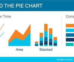Chart And Comparison Nonprofit Technology