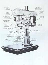 walker turner 1100 series 20 drill press operator s parts walker turner 1100 series 20 drill press operator s parts manual ozark tool manuals books