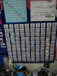 Calendar Math Mrs Shannons Math