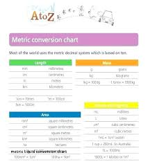 Liquid Measurement Conversion Chart Table Of Liquid Measure Originalpatriots Com
