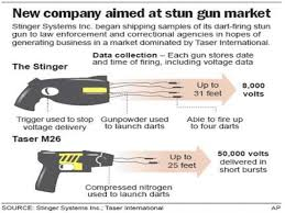 Taser Voltage Chart Electric Stun Gun In Delhi To Secure Women