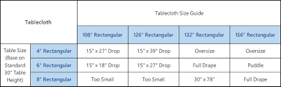Tablecloth Sizing Chart Ifabric