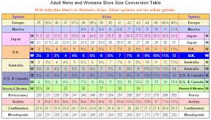 Losetheshoes Shoe Size Conversion Chart Unisa Shoes