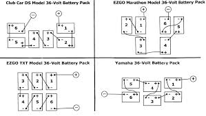 36 volt golf cart battery charger problems club car sultank me 1988 club car wiring diagram at Club Car 36 Volt Battery Diagram