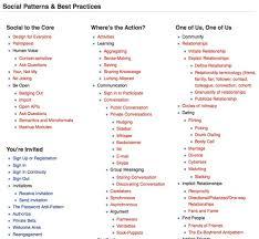 Social Patterns