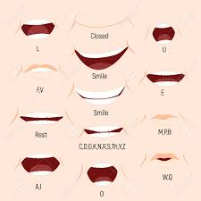 Phoneme Mouth Chart Kid Mouth Animation Phoneme Mouth Chart Alphabet Prononciation