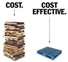 plastic pallets for sale. plastic pallets for sale full circle packaging llc cheap low cost