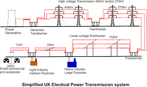 wiring up transformers on wiring images free download images High Voltage Transformer Wiring Diagram wiring up transformers on electrical power distribution grid wiring a transformer for low voltage lights three phase transformer connection diagrams Small High Voltage Transformer
