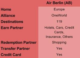 The Home Of Reward Travel Promotions Air Berlin Topbonus