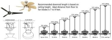 choosing based upon room size and fan size