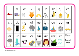 250 free phonics worksheets covering all 44 sounds, reading, spelling, sight words and sentences! Short A Sound Phonics Worksheets Printable Worksheets And Activities For Teachers Parents Tutors And Homeschool Families