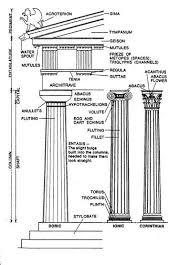 Diagram Column Corinthian