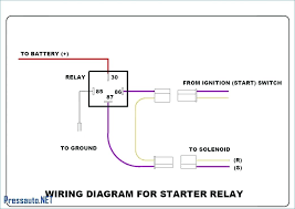 auto relay wiring 4 pin relay wiring diagram maker 3 flasher unit 4 pin flasher relay wiring diagram auto relay wiring 4 pin relay wiring diagram maker 3 flasher unit symbols car vehicle relay