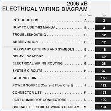 scion xa engine diagram beautiful scion xa wiring diagram  scion xa engine diagram beautiful scion xa wiring diagram brainglue