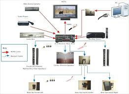 home theatre diagrams wiring diagrams best home entertainment wiring guide wiring diagrams schematic theatre stage layout home theatre diagrams