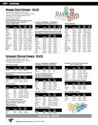 52 Reasonable Polaris Clutch Spring Color Chart