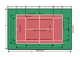 Tennis Court Design Guidelines Tennis Court Dimensions Tennis Tennis Equipment