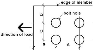 Capacity Of High Strength Steel Bolt Calculator