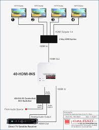 directv deca wiring diagram fresh directv mdu installation diagram directv deca wiring diagram fresh directv mdu installation diagram fresh 5g front and backhaul demand