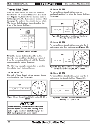 12 Tpi Thread Chart Thread Dial Chart Southbend Sb1001 User Manual Page 46 76