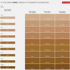16 Factual Mac Matchmaster Conversion Chart