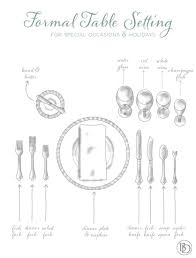 formal dining place setting picture. guide to setting the table for formal occasions dining place picture d