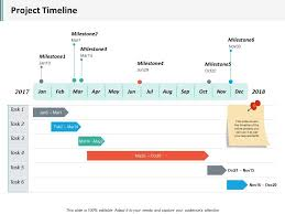 Example Of A Project Timeline Project Timeline Ppt Inspiration Example Powerpoint