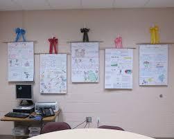 Hang The Charts On The Wall Anchor Charts Great Way To Hang Anchor Charts Directions