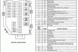 hobart a200 parts diagram hobart get image about wiring 1994 lincoln continental signature series fuse box diagram lzk