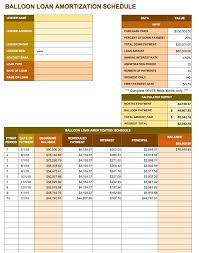 loan amortization spreadsheet template free excel amortization schedule templates smartsheet