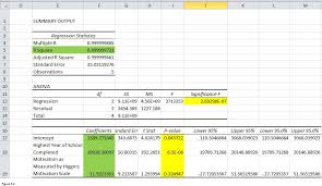 Regression Chart Excel 2013 Multiple Regression Analysis With Excel Exceldemy