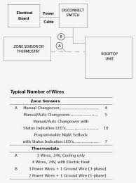 electrical wiring diagrams for air conditioning systems part two fig 29 power schematic diagram for rooftop packaged units