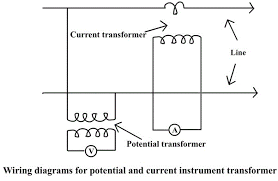 virtual labs potential transformer secondary grounding at Potential Transformer Wiring Diagram