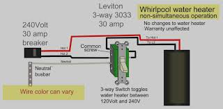 leviton phone jack wiring diagram recent pilot light switch lovely 27 gallery leviton light switch wiring diagram single pole decora dimmer all