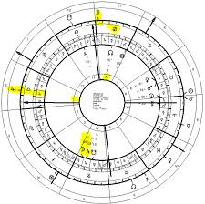 45 Power Chart Timing Symbolism In The Chart Of Adolf Hitler Seven Stars