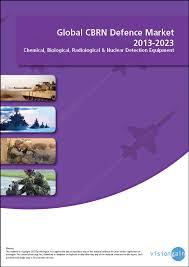 Jpeo Cbd Org Chart Global Cbrn Defence Market 2013 2023