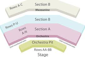 Mccain Auditorium Seating Chart Seating Charts Tickets Mccain Performance Series