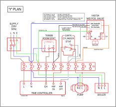 electrical installation central heating wiring diagram using 3 port mid position valve