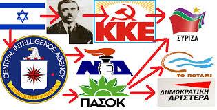 Αποτέλεσμα εικόνας για Η Ελλάδα της μεταπολίτευσης και της δήθεν «δημοκρατίας»
