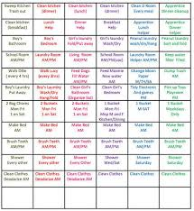 Chore Chart Samples Chore Chart Examples Under Fontanacountryinn Com