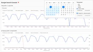 Period Impressions Size Chart Piwik Pro Vs Matomo Piwik The Most Important Differences