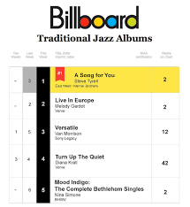 Billboard Chart Archives By Week Billboard Magazine Archives Fashion Blogger From Houston