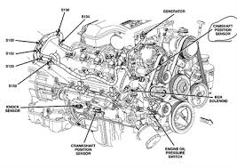 2005 dodge ram engine diagram 2005 wiring diagrams online