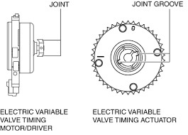 mazda 3 service manual electric variable valve timing motor engage the joint on the end of the electric variable valve timing motor the joint groove on the electric variable valve timing actuator side