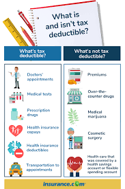 Health Insurance Tax Deductions Save Money Do You Qualify