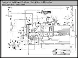 car engine block diagram ireleast info car engine block diagram the wiring diagram wiring block